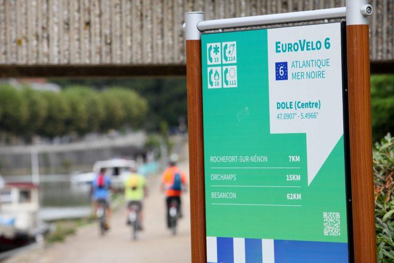 Cyclistes sur l'EuroVelo 6 devant le panneau RIS
